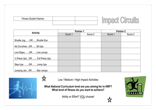 Y7 Differentiated (By Impact Levels) Basic Health-Related Fitness Circuit Worksheet