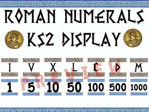 ROMAN NUMERALS DISPLAY - NEW CURRICULUM