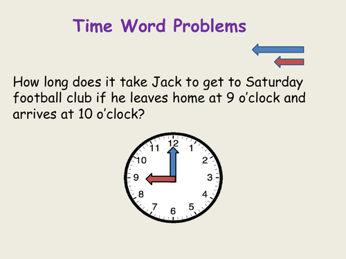 Time/Clocks:  Lesson 9 from Pack 1 - Time Elapsed Problems, Lesson Plan, Presentation and Worksheets