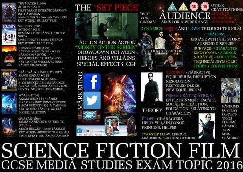 Gcse english media coursework aqa