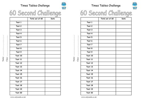 Free Worksheets » Maths Times Tables Worksheets Ks2 - Free ...