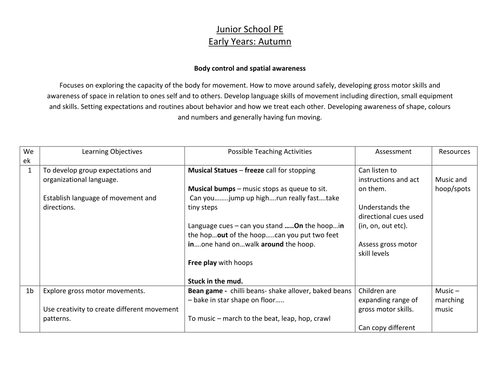 Early Years PE scheme of work 1 (Autumn)