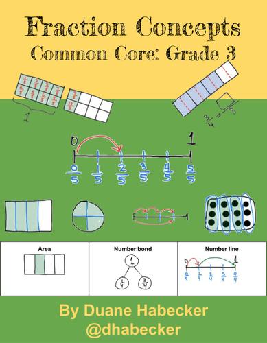 Fraction Concepts (Grade 3)