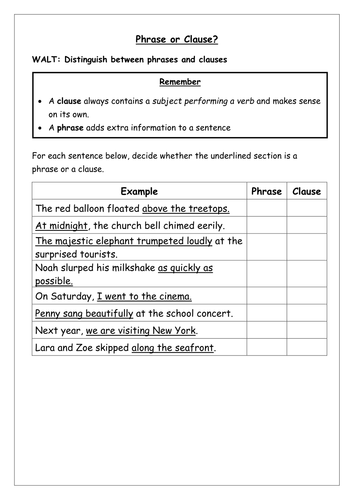 Spag Worksheet Identify Phrases And Clauses By Chloef23 Teaching