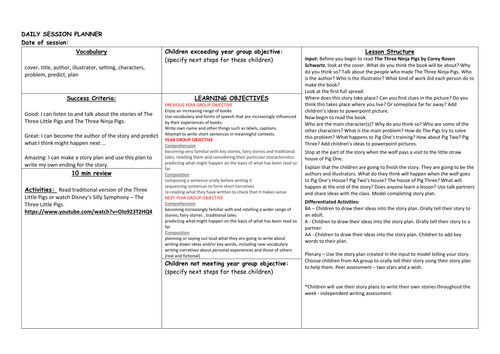 The Three Ninja Pigs Fractured Fairy Tales English Planning and Resources for Year 1