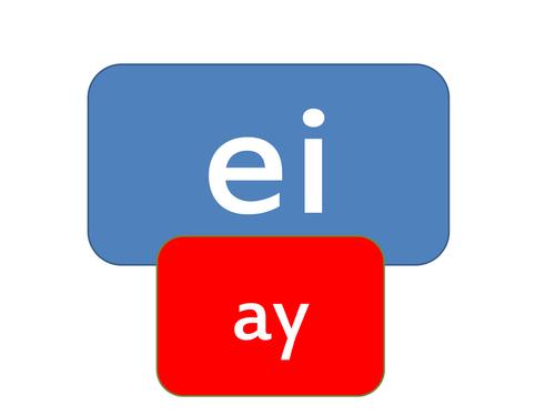 ei phoneme spelling game