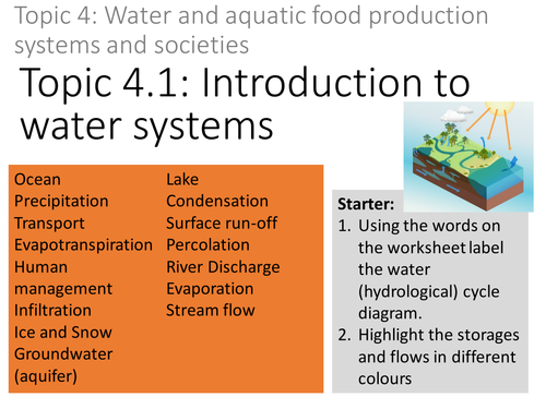 Topic 41 Introduction to water systems ESS by pbrooks89 – Groundwater Worksheet