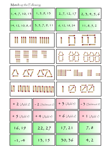 Selection of Sequences Matching Activities ( Next Term and N'th Term)