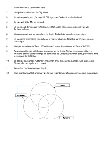 Using a Venn Diagram to Improve Recognition of Different Tenses in French (Music Topic).