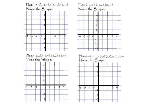 Plotting Co-ordinates in Four Quadrants to create Shapes