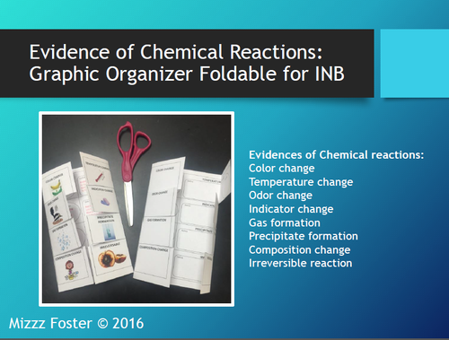 Evidence of Chemical Reaction 1 page Graphic Organizer Foldable
