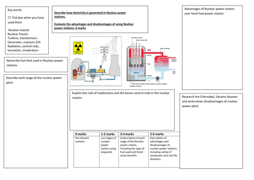 Gcse physics nuclear power lesson resources by bushrahayat gcse physics nuclear power lesson resources by bushrahayat teaching resources tes ccuart Image collections