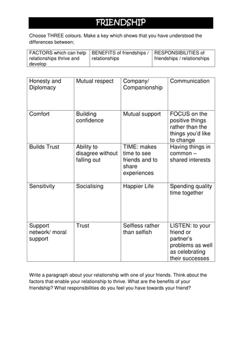 relationships friendships task sheet ks3 by lesley1264 teaching resources tes. Black Bedroom Furniture Sets. Home Design Ideas