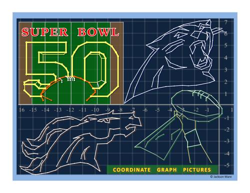 Super Bowl 2016 - Coordinate Graphs