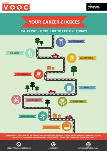 Careers Advice Poster