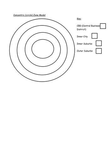 Blank Concentric Zone Model Worksheet by KSims25