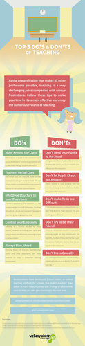 Top 5 Do's & Don'ts of Teaching [Infographic]