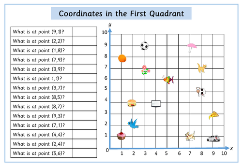 Coordinates in the First Quadrant Year 4 by Lukenarborough – Maths Coordinates Worksheets