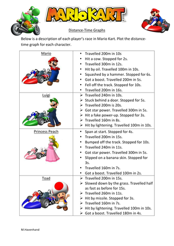 Worksheets Distance Time Graphs Worksheet mario kart distance time graphs by ravenhead teaching resources tes