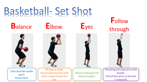 Mind-blowing tips on how to shoot a basketball better instantly.