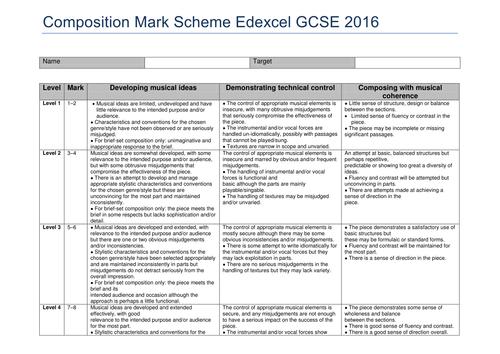 GCSE Music 2016 EDEXCEL Composition and Performance assessment