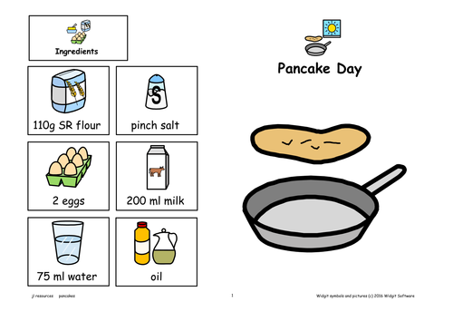 Recipe for Making Pancakes / Symbol version and Text version