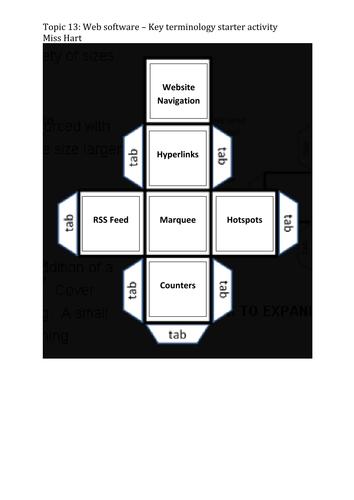 WJEC ICT Unit 1: Web Software - Key term dice