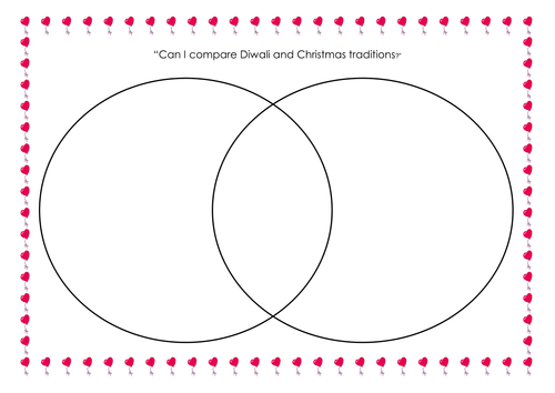 Ljjs shop teaching resources tes a venn diagram worksheet which asks pupils to compare and classify christmas and diwali traditions ccuart Images