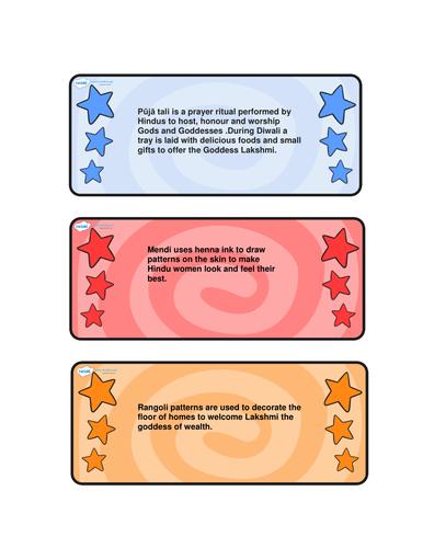 Flashcards of Christmas traditions by ljj290488   Teaching