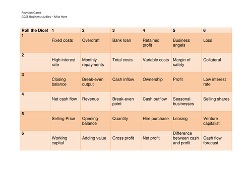 GCSE Business - Revision game. Roll the dice! Finance terms/calculations