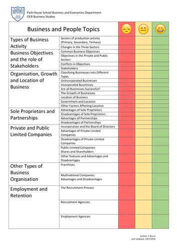 OCR Business and People (A292)Revision tick sheet