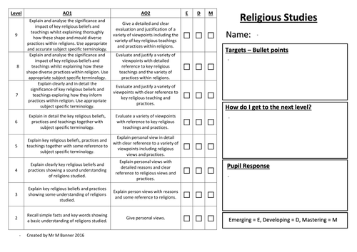 Religious Studies - Grading Feedback Sheet