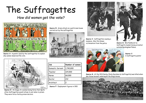 Suffragettes and votes for women- GCSE- Source skills- exam questions (3-5 lessons)
