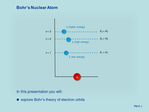 Atomic Structure - Bohr's Nuclear Atom