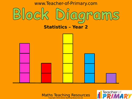 Block    Diagrams     Statistics     Year    2  PowerPoint and worksheets  by TeacherofPrimary