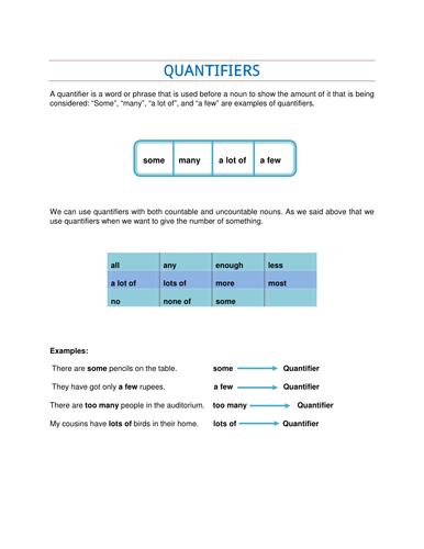 Quantifiers with Exercises