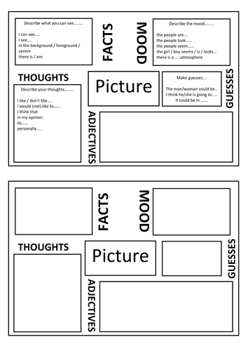 Mood + thought board - speaking for new GCSE