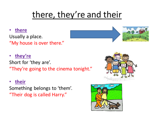 Common Homophones for Revision
