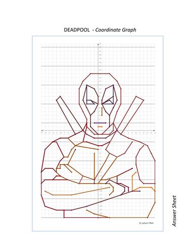 Deadpool - Superhero Coordinate Graph