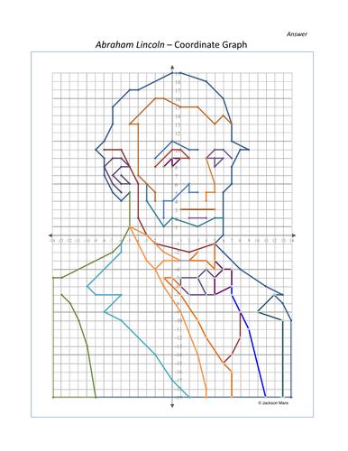Abraham Lincoln - Coordinate Graph