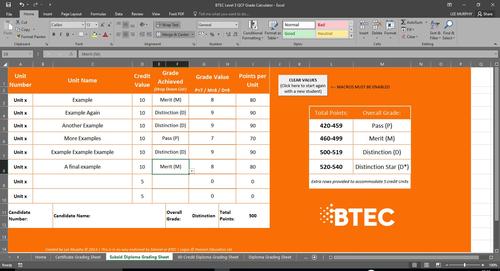 BTEC Level 3 QCF Grade Calculator