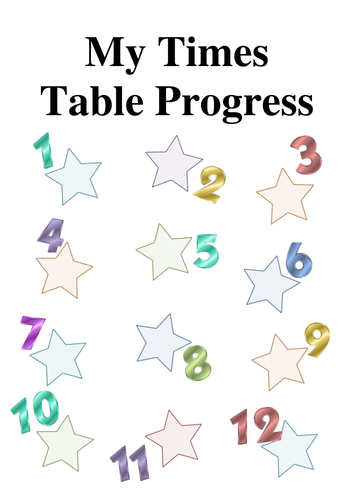 Times Tables Progress Chart By Laurajanetutoring Teaching
