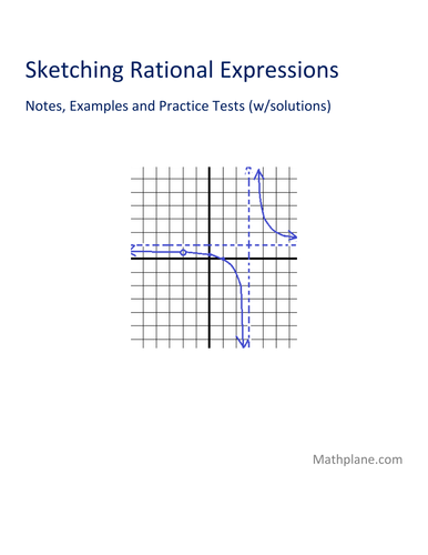 Sketching Rational Expressions I and II