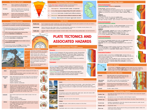 A2 Plate Tectonics by Bsnewbury Teaching Resources Tes – Plate Tectonics Worksheets for Middle School
