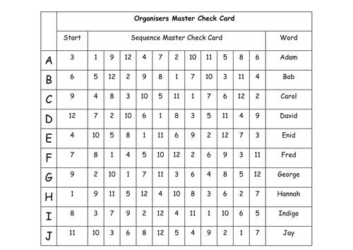 Orienteering 12 Control Template By Petercookes Teaching