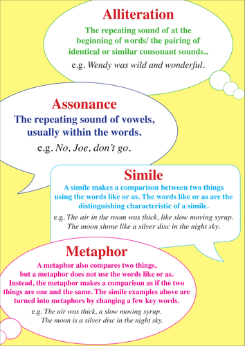 A4 Poster Alliteration Assonance Simile Metaphor By Mdudson22