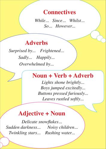 A4 collective nouns poster
