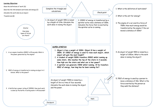 AQA P2 Lessons mindmats