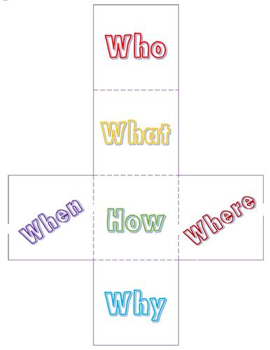 5W1H cube