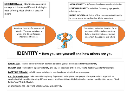 SOCIOLOGY - IDENTITY OVERVIEW OF GENERAL THEORETICAL IDEAS ON IDENTITY OCR / AQA
